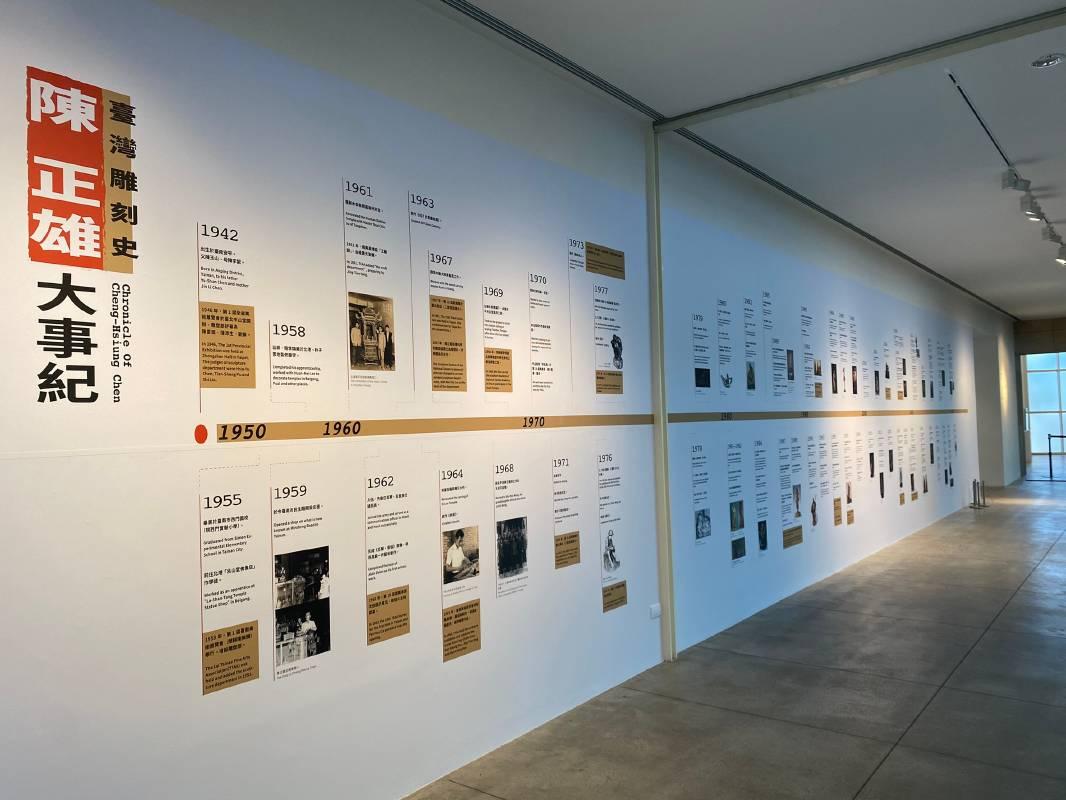 展間外牆有大事紀讓觀眾更認識藝術家